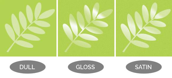 Glossy, Dull, Satin graphic
